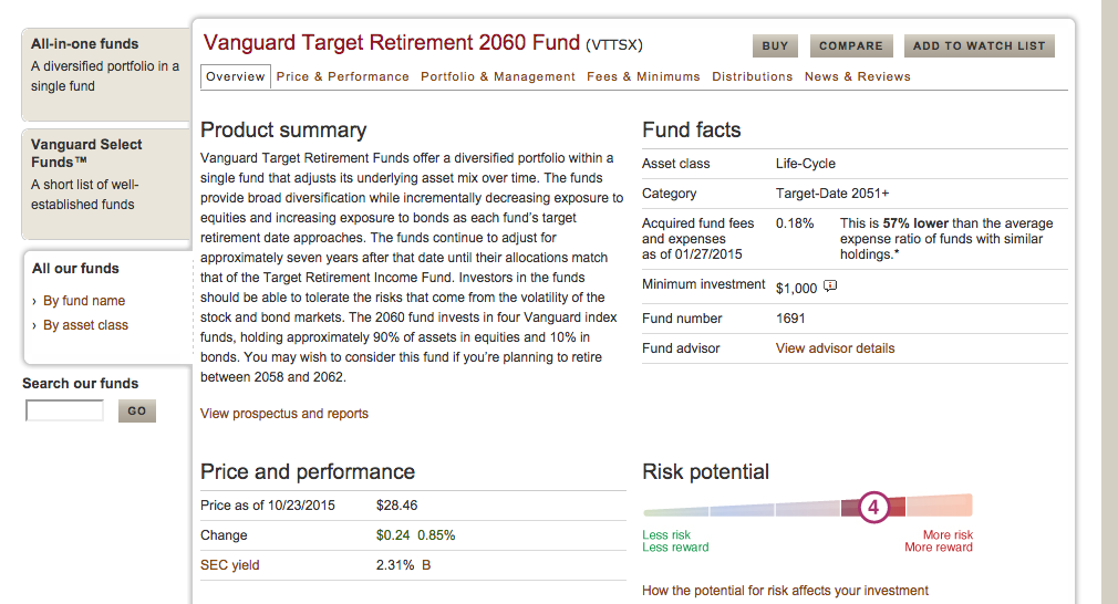 Vanguard Target Retirement 2060 Fund