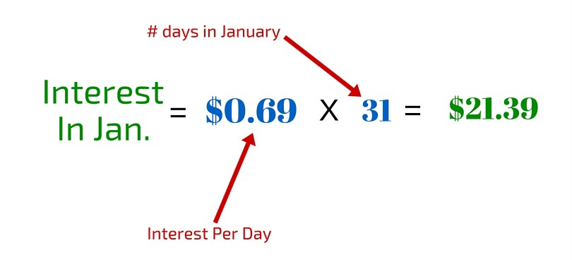 Interest on Student Loan In jan