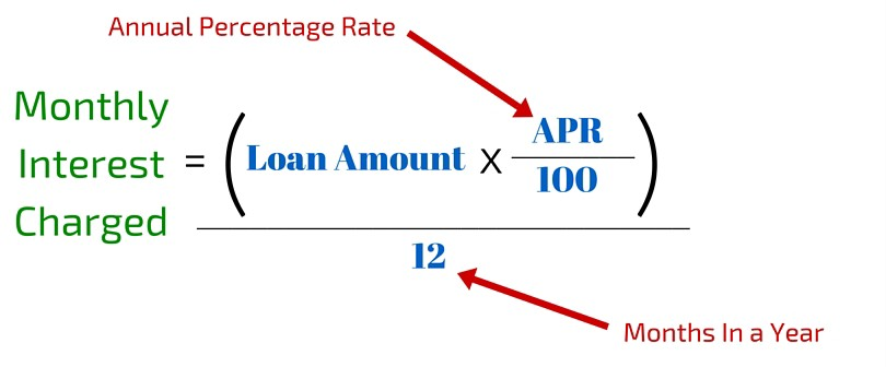 Monthly Interest Formula for student loan