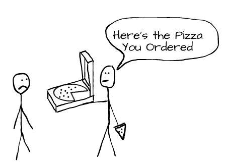 401K order pizzza
