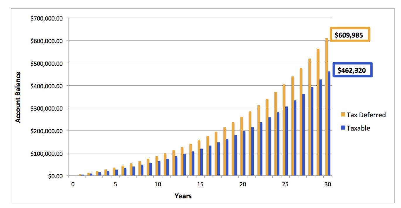 401K Chart no match