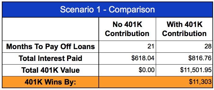 401k-scenario-comparison-1
