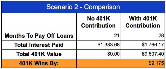 401k-scenario-comparison-2