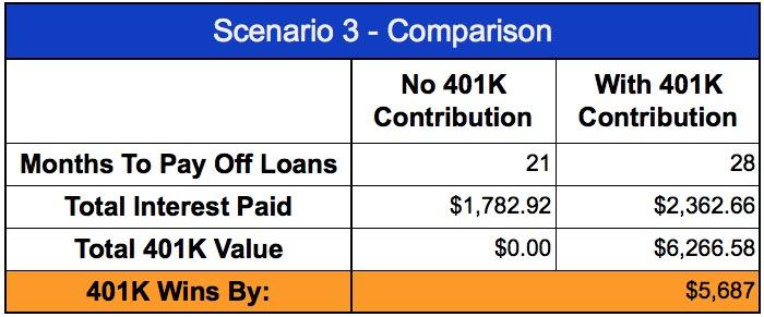 401k-scenario-comparison-3