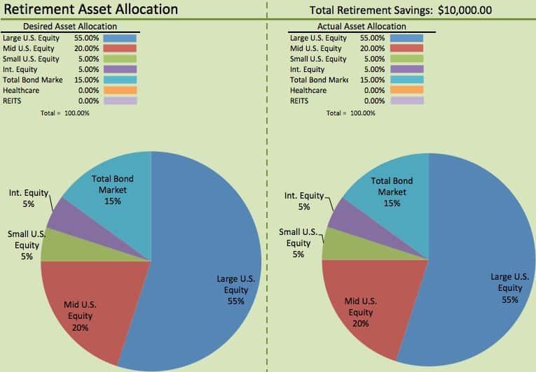 85-15 Retirement Asset Allocation