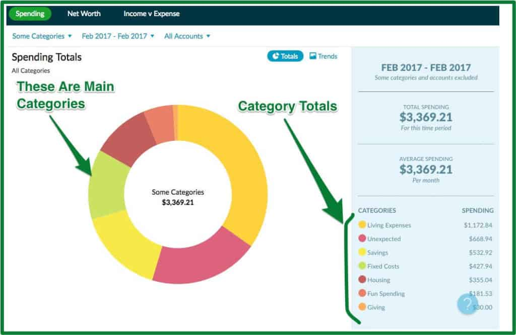 001 - YNAB Review - Pie Chart