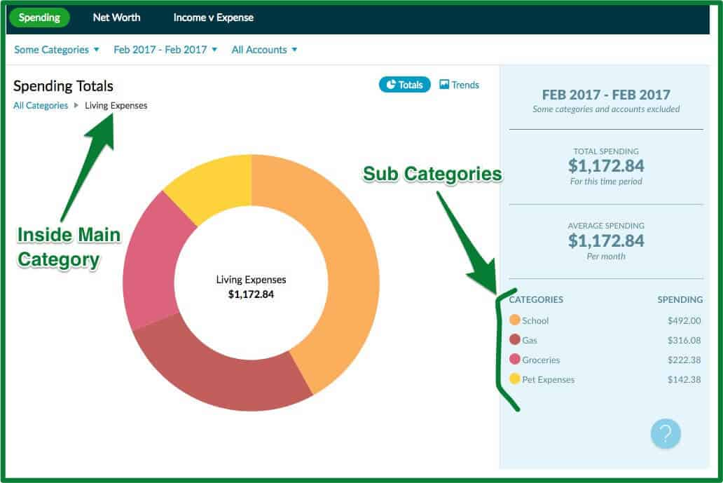 ultimate ynab review and how to start best budgeting app 2018