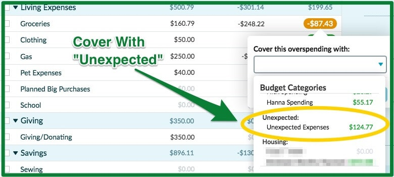 011 - YNAB Review - Cover Spending