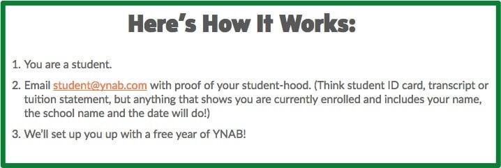 016 - YNAB Review - Free Year