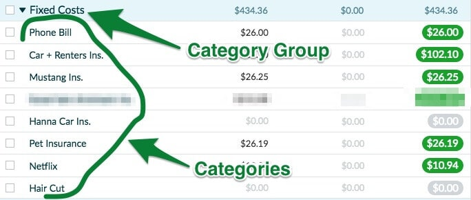 025 - YNAB Review - Categories